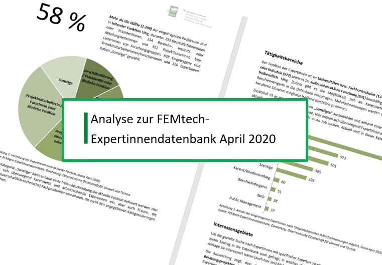 Bild FEMtech Analyse April 2020